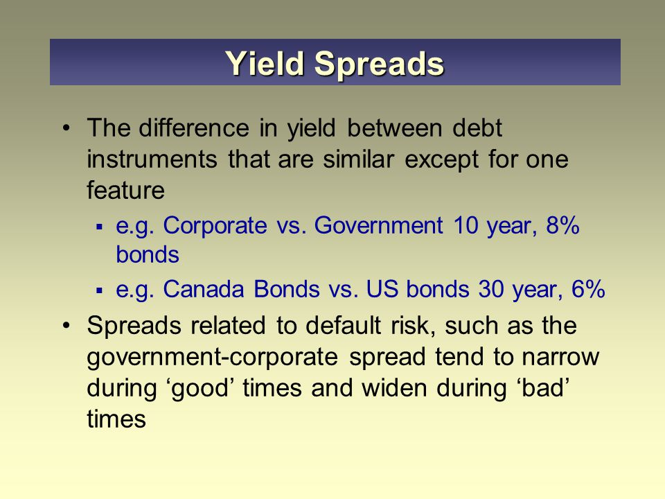 The difference in yield between debt instruments that are similar except for one feature  e.g. Corporate vs. Government 10 year, 8% bonds  e.g. Cana