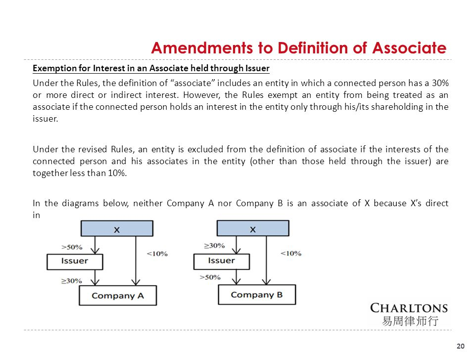 "Amendments to Definition of Associate 20 Exemption for Interest in an Associate held through Issuer Under the Rules, the definition of ""associate"" inc"