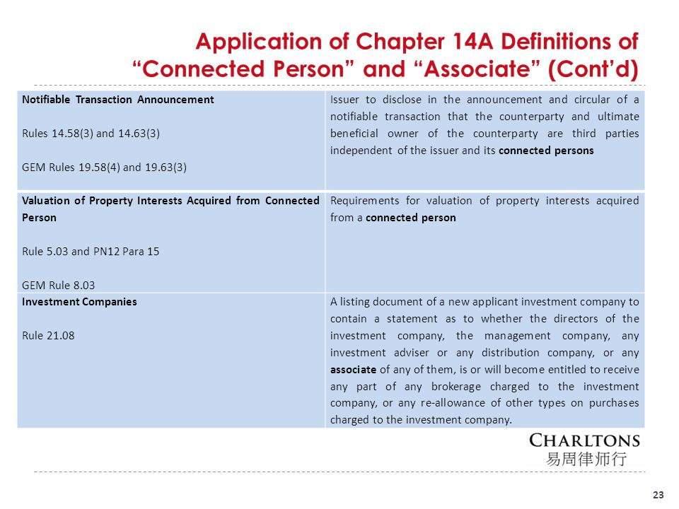 "23 Application of Chapter 14A Definitions of ""Connected Person"" and ""Associate"" (Cont'd) Notifiable Transaction Announcement Rules 14.58(3) and 14.63("