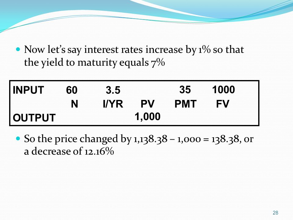 28 Now let's say interest rates increase by 1% so that the yield to maturity equals 7% So the price changed by 1,138.38 – 1,000 = 138.38, or a decrease of 12.16% INPUT60 3.5 35 1000 NI/YRPVPMTFV OUTPUT 1,000