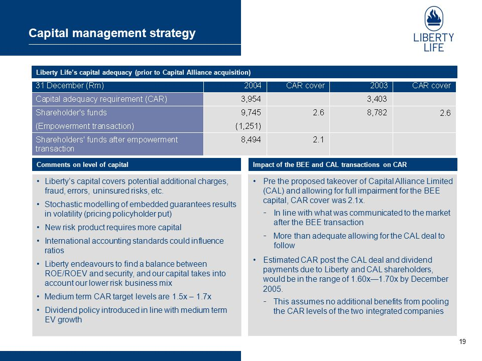 19 Capital management strategy Liberty's capital covers potential additional charges, fraud, errors, uninsured risks, etc.
