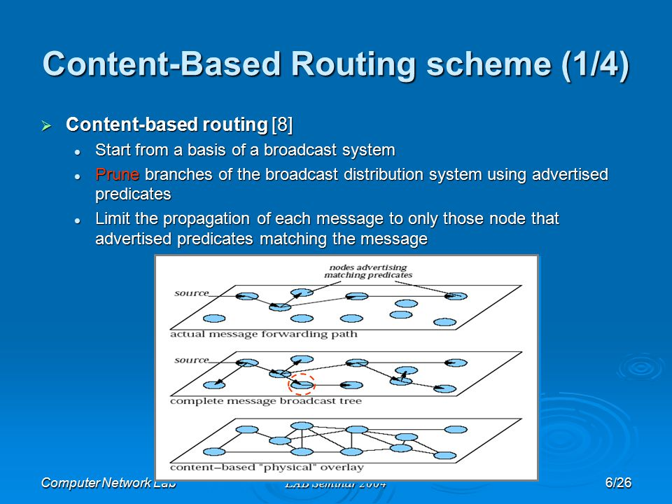 Computer Network LabLAB Seminar 20047/26 Content-Based Routing scheme (2/4)  Two types of routing protocols Broadcast routing protocol Broadcast routing protocol Topological informationTopological information Maintain the forwarding state that would be necessary to implement broadcast systemMaintain the forwarding state that would be necessary to implement broadcast system Content-based routing protocol Content-based routing protocol Predicate advertised by nodesPredicate advertised by nodes Maintain the forwarding state that decide (for each router interface) whether a message matches the predicates advertised by any downstream nodeMaintain the forwarding state that decide (for each router interface) whether a message matches the predicates advertised by any downstream node  Mechanisms for the propagation of routing information Push based on receiver advertisements (RA) Push based on receiver advertisements (RA) Pull based on sender requests (SR) and update replies (UR) Pull based on sender requests (SR) and update replies (UR) Sender Receiver Push Pull