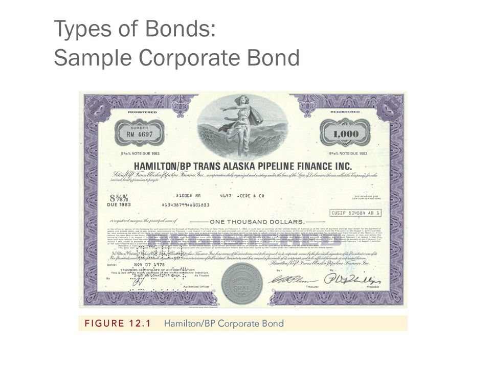 Types of Bonds: Sample Corporate Bond