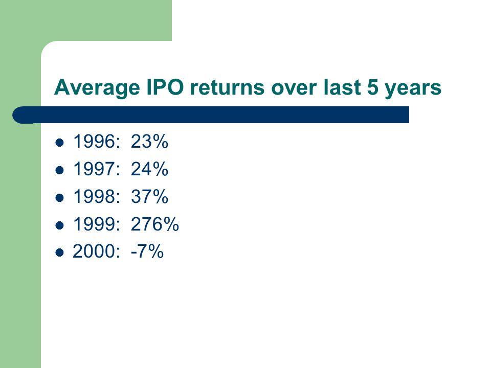 Average IPO returns over last 5 years 1996: 23% 1997: 24% 1998: 37% 1999: 276% 2000: -7%