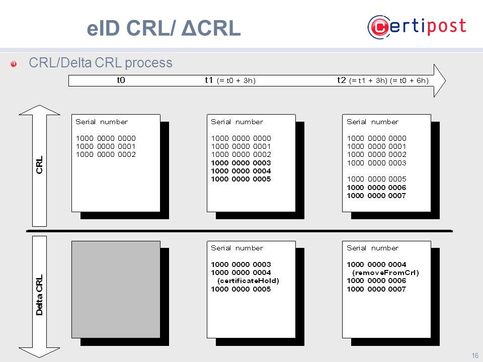 16 eID CRL/ ΔCRL CRL/Delta CRL process