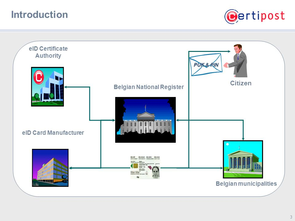 4 4 Chain of Trust Belgium Root CA Belgium Root CA off line CA Tree structure Relying party trusts the Belgium Root CA key Belgium Root CA issues Citizen CA certificates Relying party verifies certificate along a certificate path leading to the root.