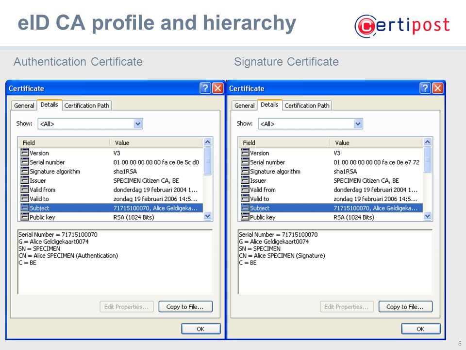 7 7 eID CA profile and hierarchy Citizen CA CRL distribution pointCitizen CA Authority Key identifier