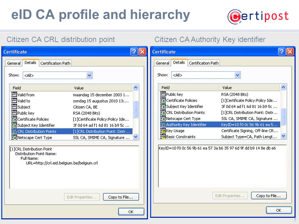 8 8 eID CA profile and hierarchy Citizen Certificates Authority Information access Citizen Certificates CDP