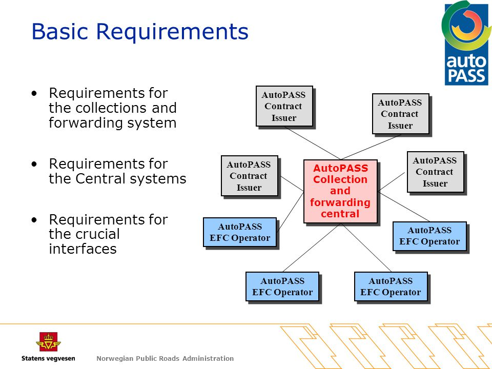 Norwegian Public Roads Administration Requirements for the collections and forwarding system Requirements for the Central systems Requirements for the
