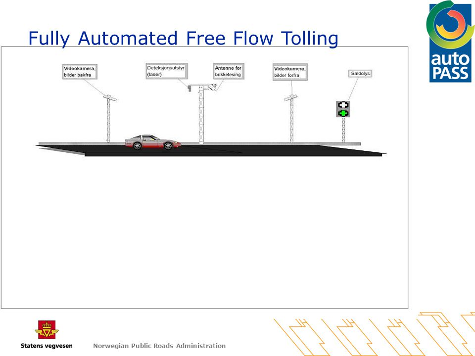 Norwegian Public Roads Administration Fully Automated Free Flow Tolling