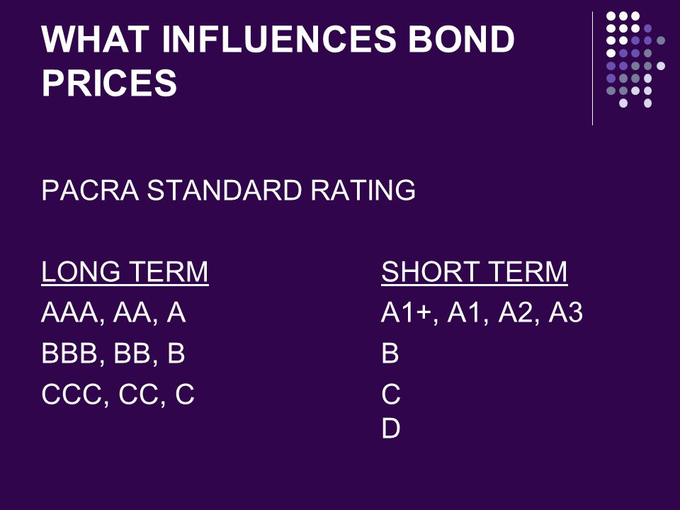 WHAT INFLUENCES BOND PRICES PACRA STANDARD RATING LONG TERMSHORT TERM AAA, AA, AA1+, A1, A2, A3 BBB, BB, BB CCC, CC, CC D