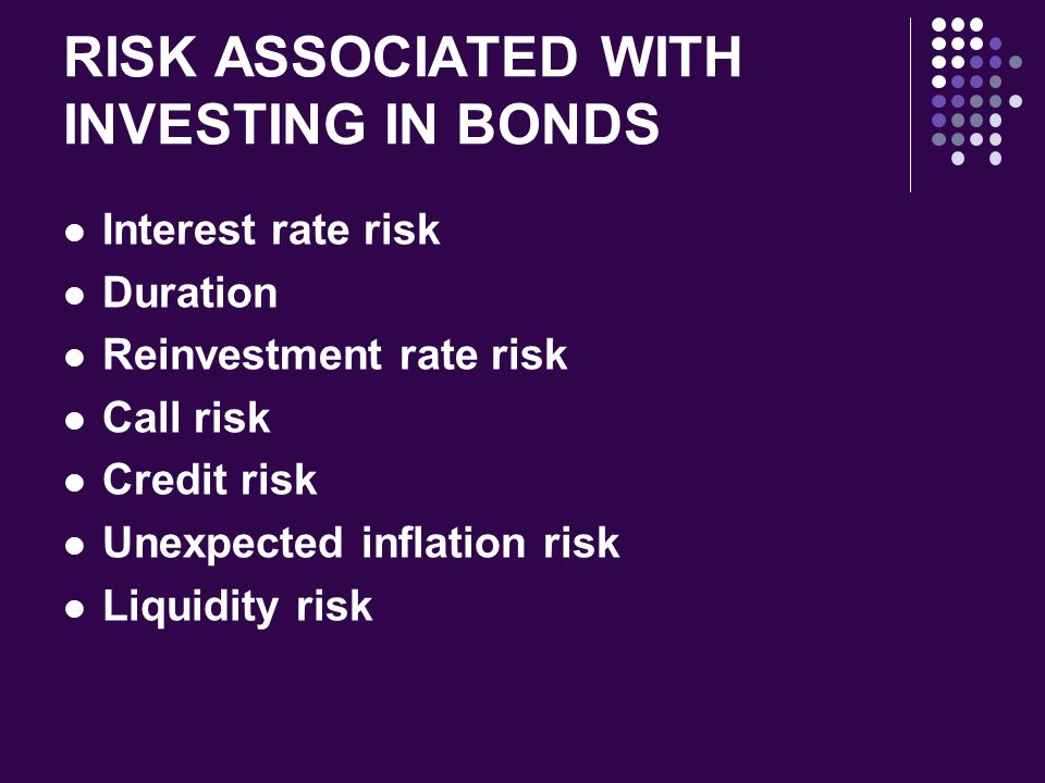 RISK ASSOCIATED WITH INVESTING IN BONDS Interest rate risk Duration Reinvestment rate risk Call risk Credit risk Unexpected inflation risk Liquidity r