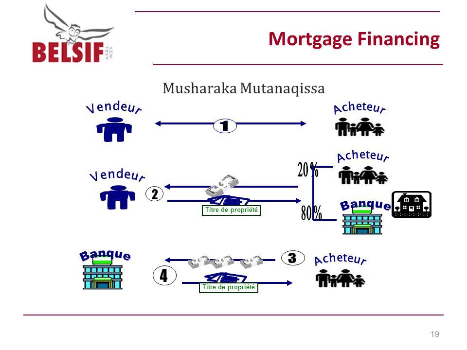 Mortgage Financing Musharaka Mutanaqissa 19 Titre de propriété