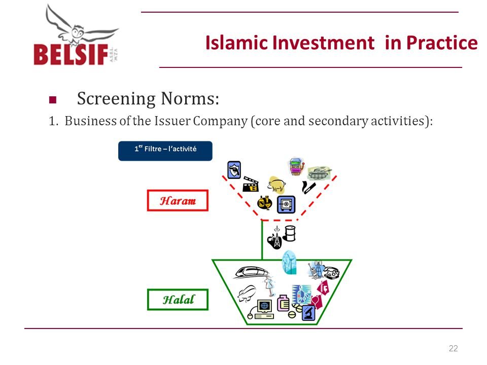 Islamic Investment in Practice Screening Norms: 1.