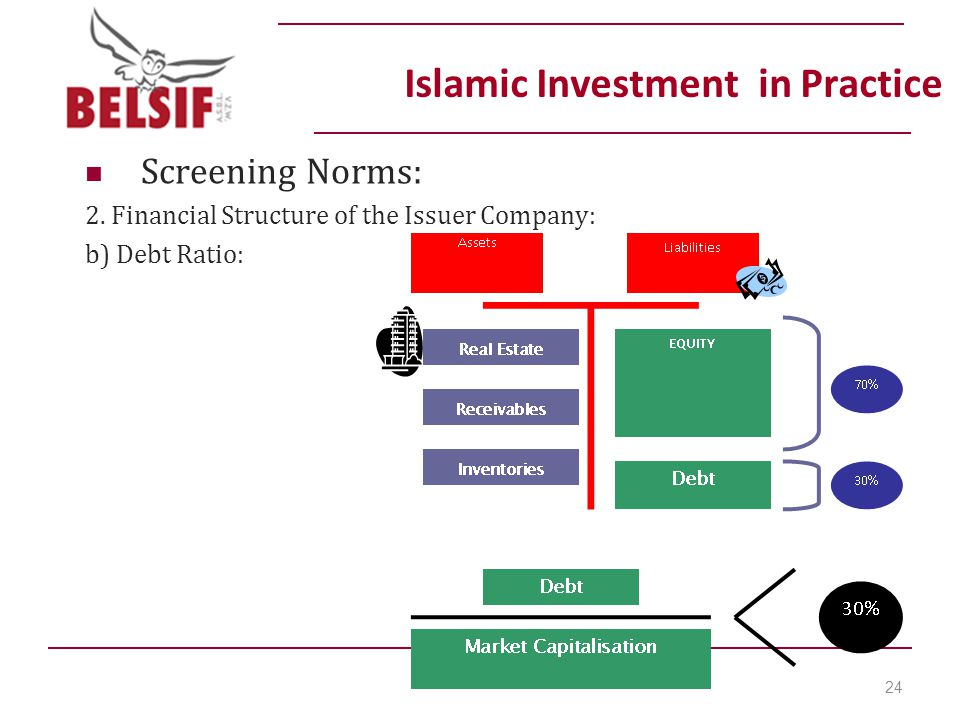 Islamic Investment in Practice Screening Norms: 2.
