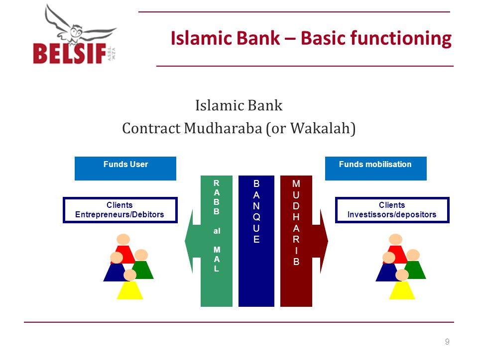 Islamic Bank – Basic functioning Islamic Bank Contract Mudharaba (or Wakalah) 9 BANQUEBANQUE MUDHARIBMUDHARIB R A B al M A L Clients Investissors/depositors Clients Entrepreneurs/Debitors Funds mobilisationFunds User