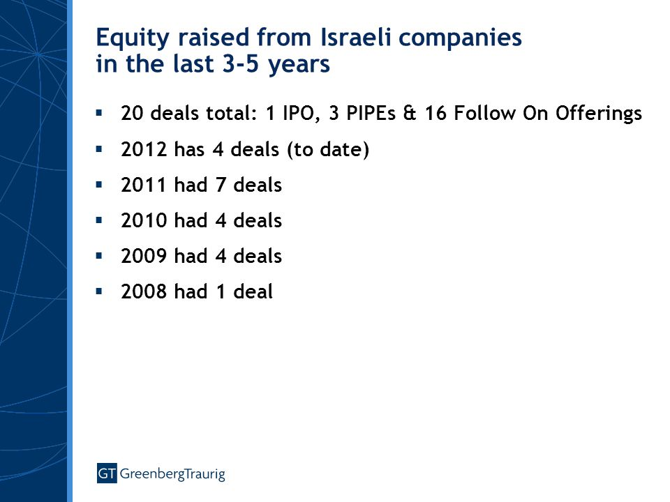 Equity raised from Israeli companies in the last 3-5 years  20 deals total: 1 IPO, 3 PIPEs & 16 Follow On Offerings  2012 has 4 deals (to date)  2011 had 7 deals  2010 had 4 deals  2009 had 4 deals  2008 had 1 deal
