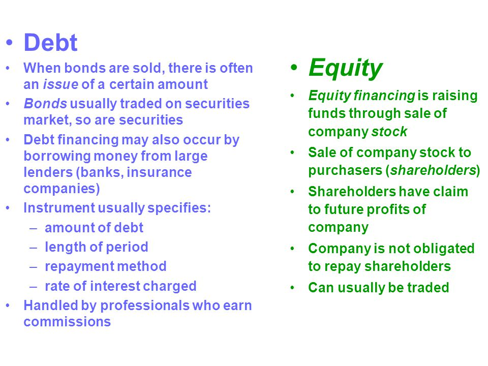 Stock Market Regulation New York Stock Exchange and other exchanges governed by the Financial Industry Regulatory Authority (FINRA) –An independent regulatory authority that sets rules of behavior for its traders –Handles most disputes –Helps oversee brokerage firms and employees Self-Regulation of Securities Markets –SEC has power to monitor –Includes stock exchanges such as NYSE, AMEX, NASDAQ Regulation of Securities Transactions –Regulates actions of securities professionals who do actual trading –Professionals can't trade for their own benefit ahead of customers Penalties Include Suspension or Expulsion