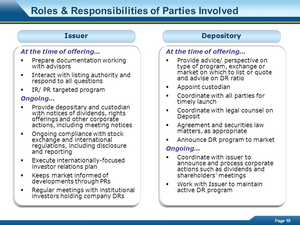 Page 10 Roles & Responsibilities of Parties Involved IssuerDepository At the time of offering…  Prepare documentation working with advisors  Interac