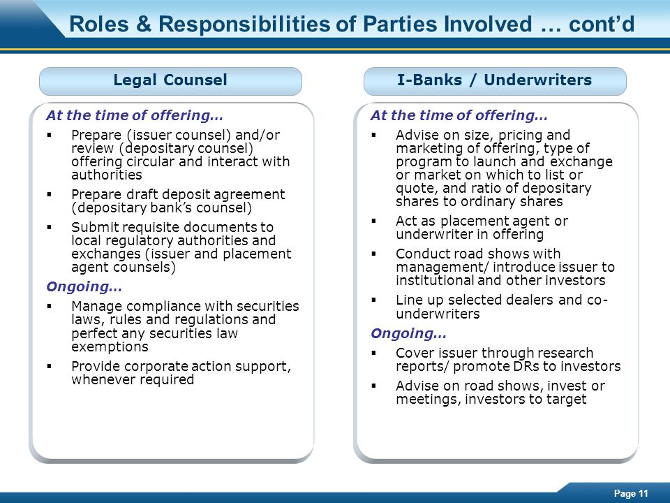 Page 11 Roles & Responsibilities of Parties Involved … cont'd At the time of offering…  Prepare (issuer counsel) and/or review (depositary counsel) o