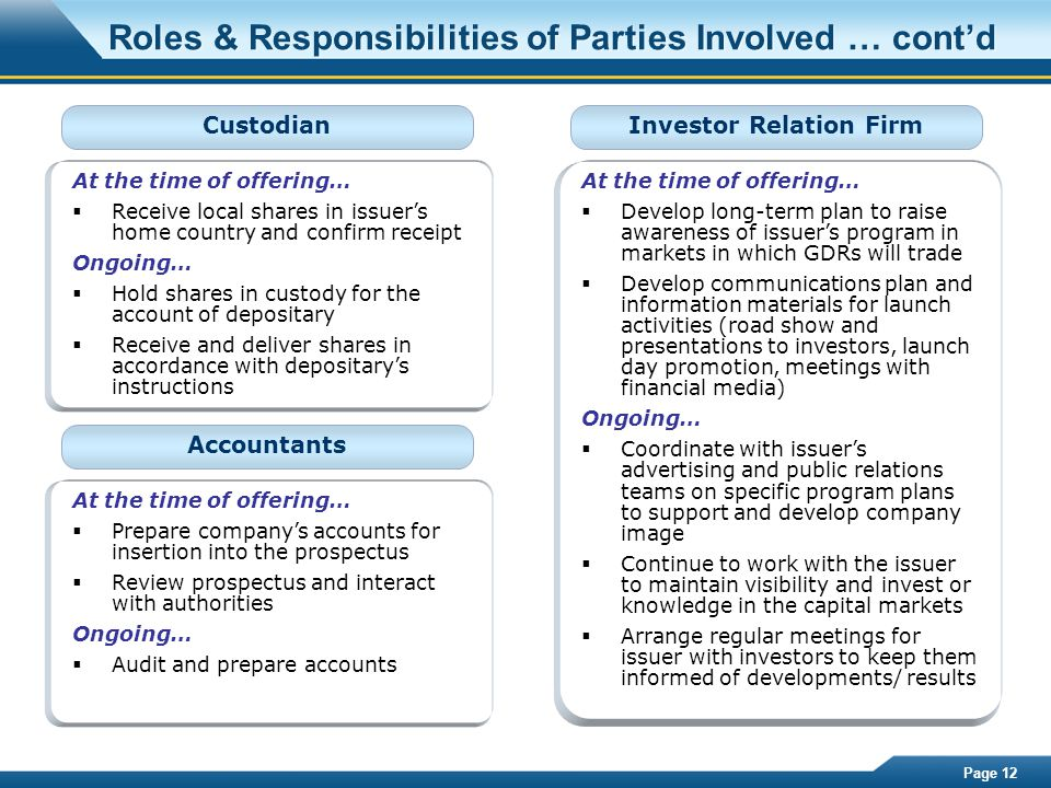 Page 12 Roles & Responsibilities of Parties Involved … cont'd At the time of offering…  Receive local shares in issuer's home country and confirm rec