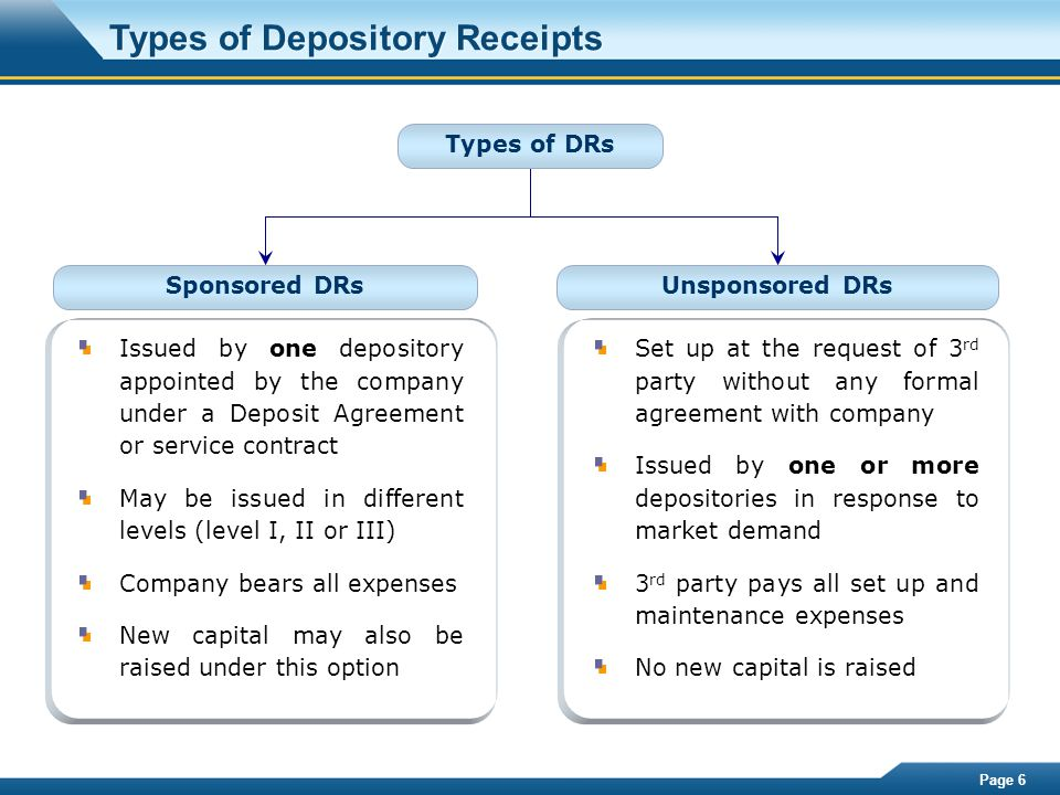 Page 6 Issued by one depository appointed by the company under a Deposit Agreement or service contract May be issued in different levels (level I, II