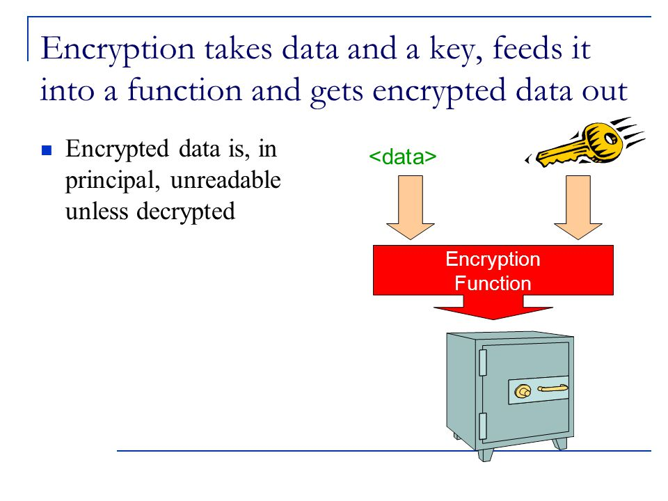 Encryption takes data and a key, feeds it into a function and gets encrypted data out Encrypted data is, in principal, unreadable unless decrypted Encryption Function