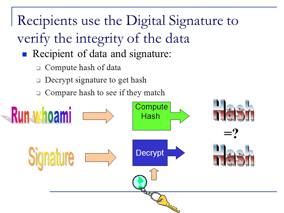 Recipients use the Digital Signature to verify the integrity of the data Recipient of data and signature:  Compute hash of data  Decrypt signature to get hash  Compare hash to see if they match Compute Hash =.