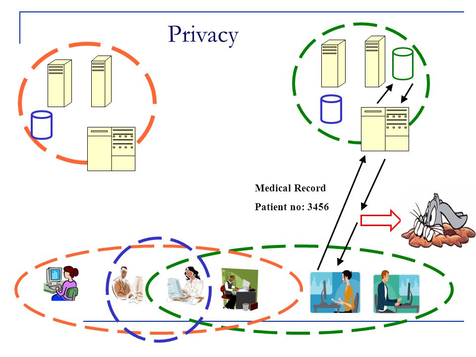 Privacy Medical Record Patient no: 3456