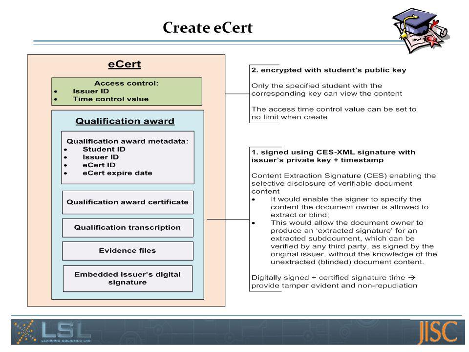 Create eCert
