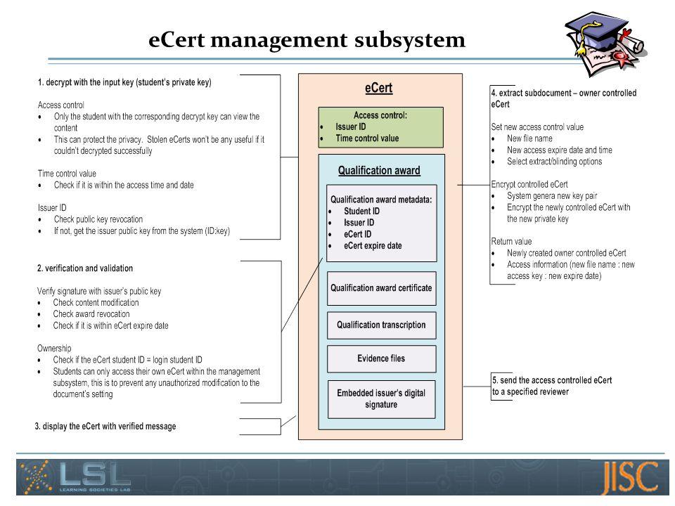 eCert management subsystem
