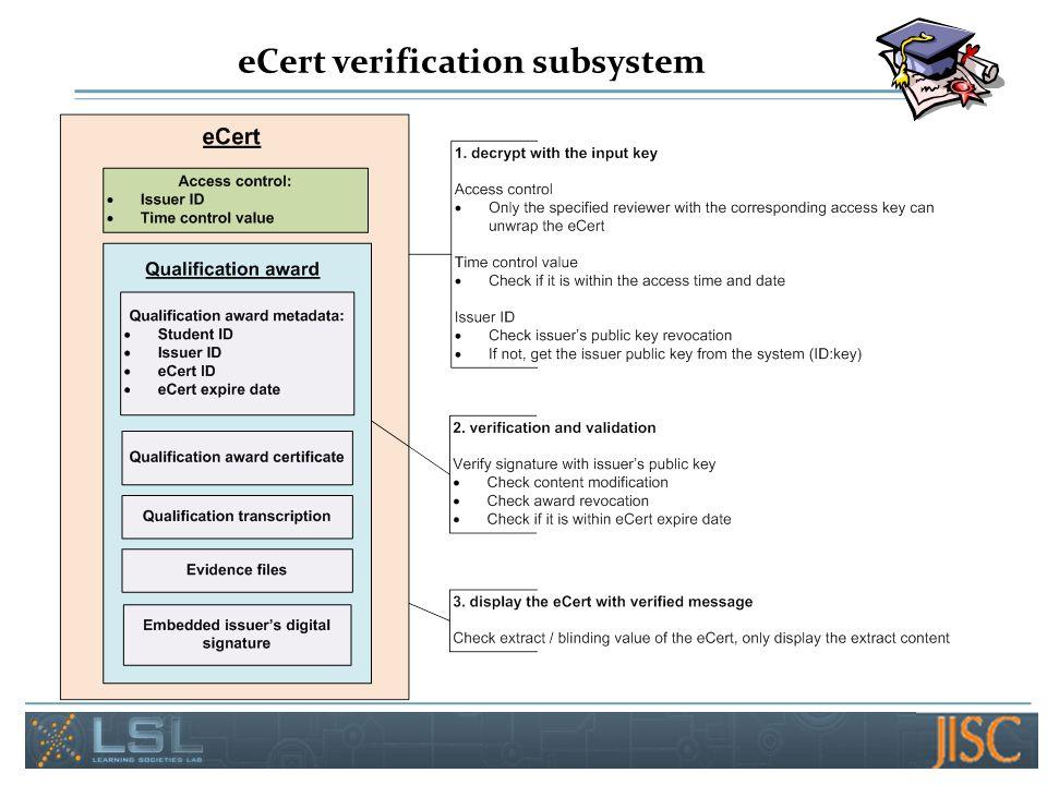eCert verification subsystem