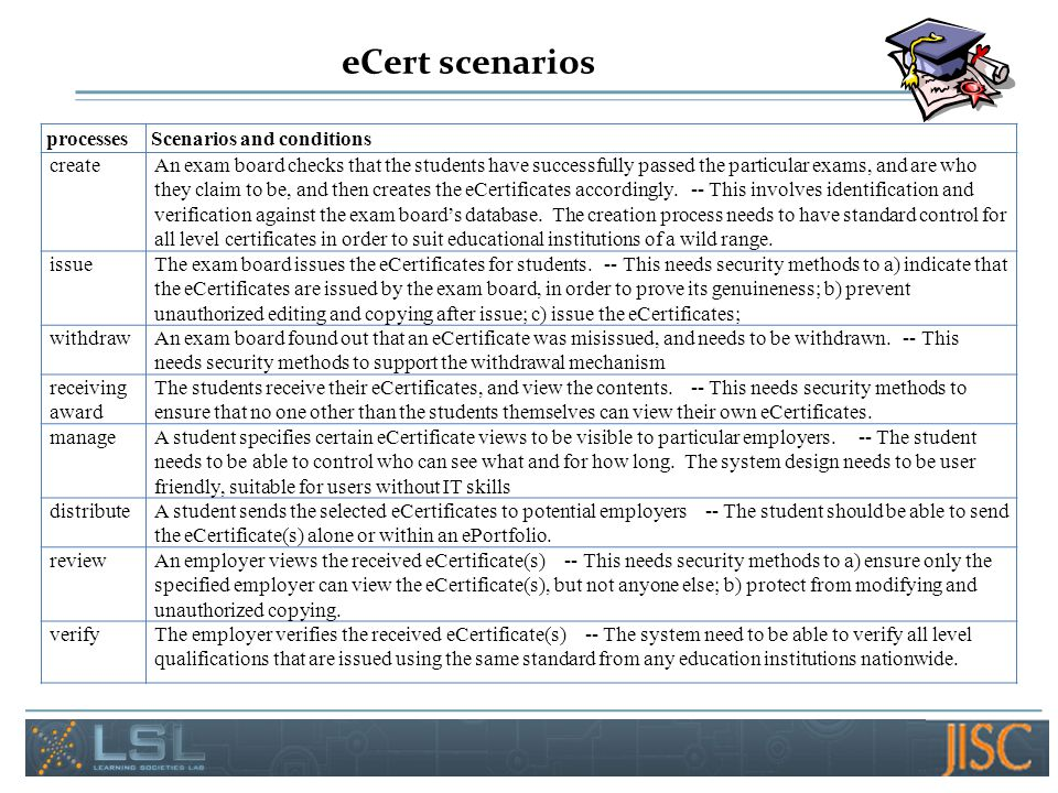eCert scenarios processesScenarios and conditions createAn exam board checks that the students have successfully passed the particular exams, and are