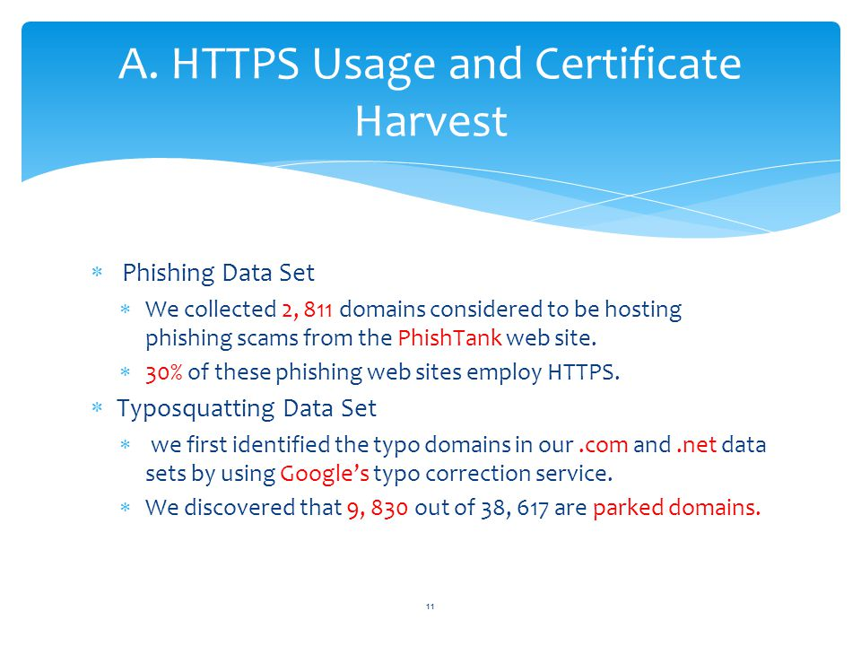 Phishing Data Set  We collected 2, 811 domains considered to be hosting phishing scams from the PhishTank web site.  30% of these phishing web sit