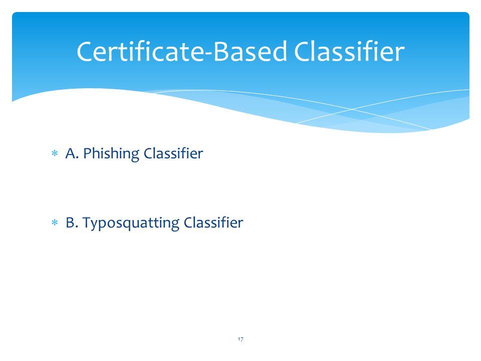  A. Phishing Classifier  B. Typosquatting Classifier 17 Certificate-Based Classifier