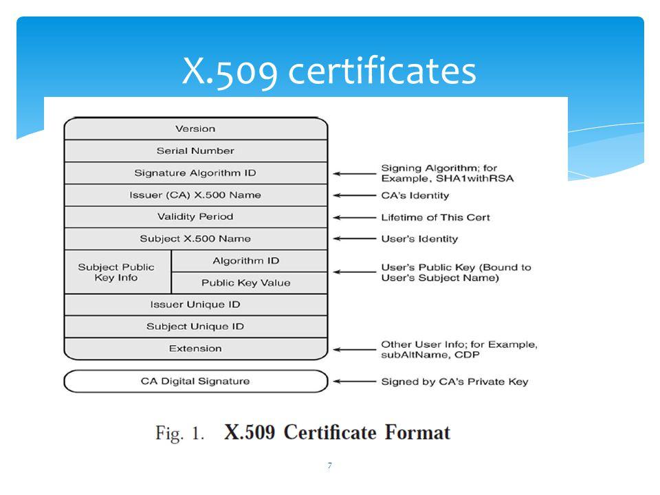 7 X.509 certificates