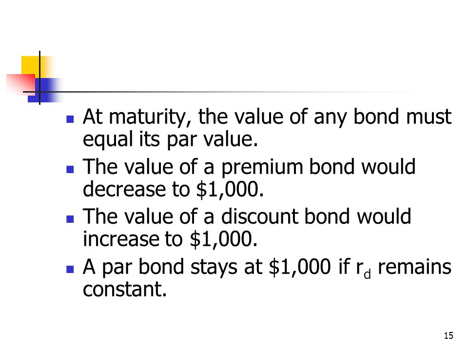 15 At maturity, the value of any bond must equal its par value.