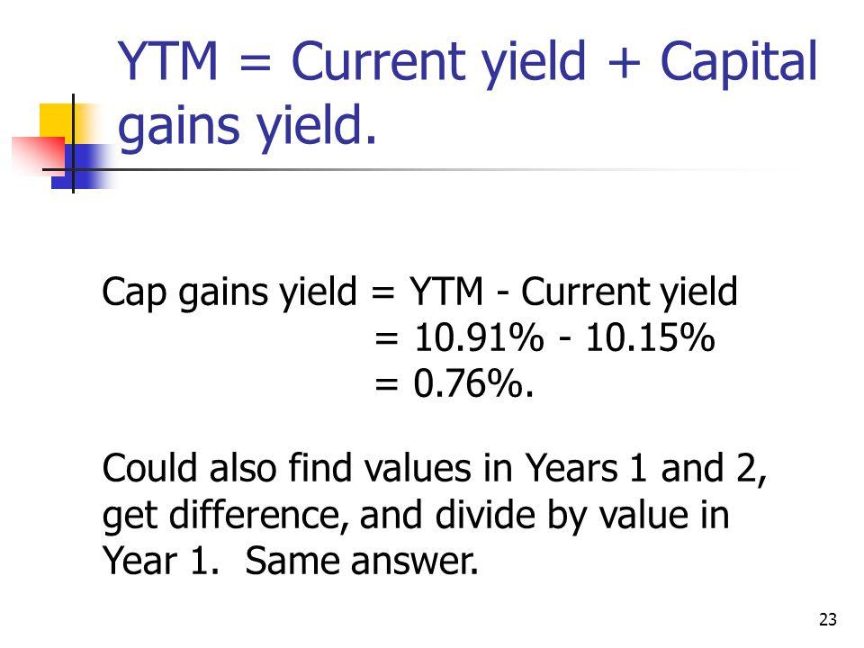 23 Cap gains yield = YTM - Current yield = 10.91% - 10.15% = 0.76%.
