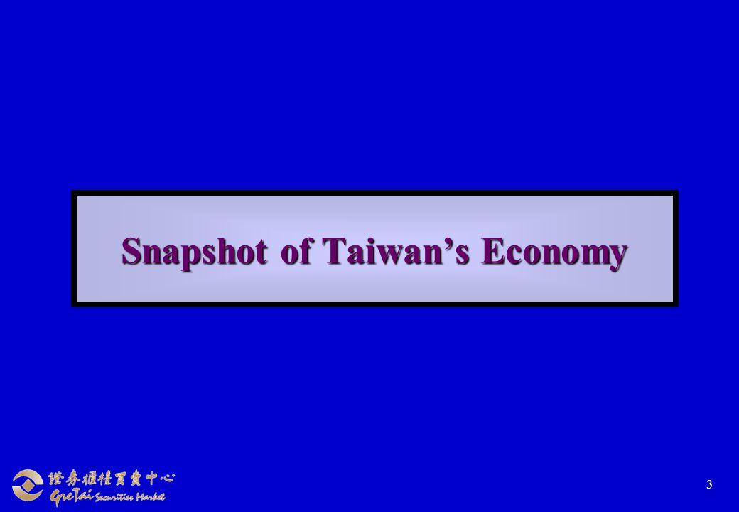 3 Snapshot of Taiwan's Economy