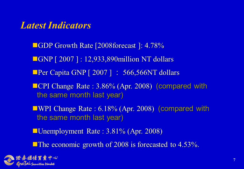 7 Latest Indicators GDP Growth Rate [2008forecast ]: 4.78% GDP Growth Rate [2008forecast ]: 4.78% GNP [ 2007 ] : 12,933,890million NT dollars GNP [ 2007 ] : 12,933,890million NT dollars Per Capita GNP [ 2007 ] : 566,566NT dollars Per Capita GNP [ 2007 ] : 566,566NT dollars CPI Change Rate : 3.86% (Apr.
