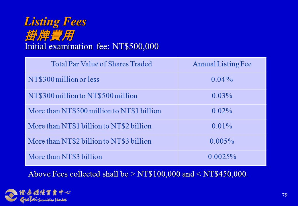 79 Total Par Value of Shares TradedAnnual Listing Fee NT$300 million or less0.04 % NT$300 million to NT$500 million0.03% More than NT$500 million to NT$1 billion0.02% More than NT$1 billion to NT$2 billion0.01% More than NT$2 billion to NT$3 billion0.005% More than NT$3 billion0.0025% Above Fees collected shall be > NT$100,000 and NT$100,000 and < NT$450,000.