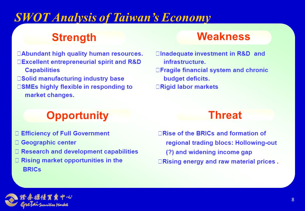 8 SWOT Analysis of Taiwan's Economy Weakness Threat Strength ‧ Efficiency of Full Government ‧ Geographic center ‧ Research and development capabilities ‧ Rising market opportunities in the BRICs ‧ Rise of the BRICs and formation of regional trading blocs: Hollowing-out ( ) and widening income gap ‧ Rising energy and raw material prices.
