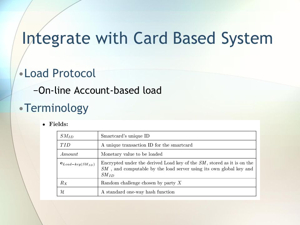 Integrate with Card Based System Load Protocol −On-line Account-based load Terminology