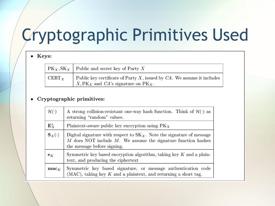 Cryptographic Primitives Used