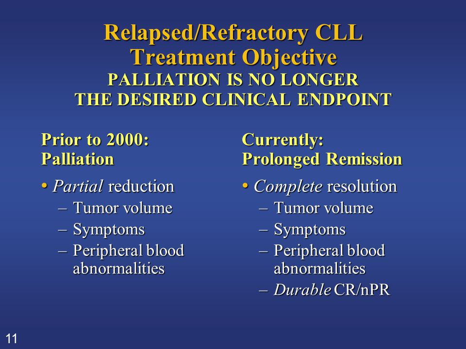 11 Relapsed/Refractory CLL Treatment Objective PALLIATION IS NO LONGER THE DESIRED CLINICAL ENDPOINT Prior to 2000: Palliation Partial reduction Parti