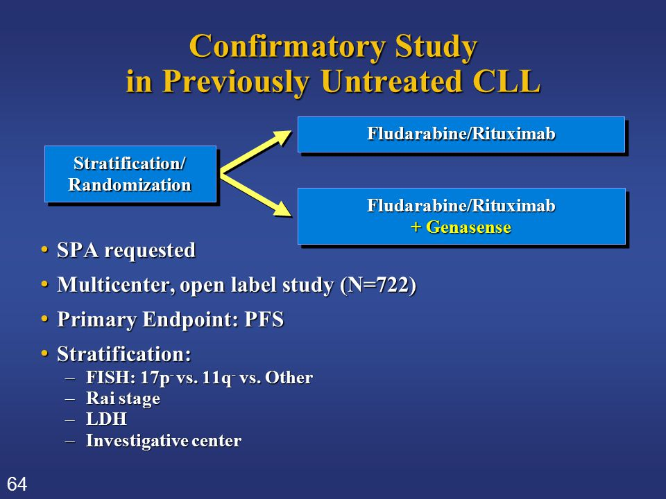64 Confirmatory Study in Previously Untreated CLL SPA requested SPA requested Multicenter, open label study (N=722) Multicenter, open label study (N=7