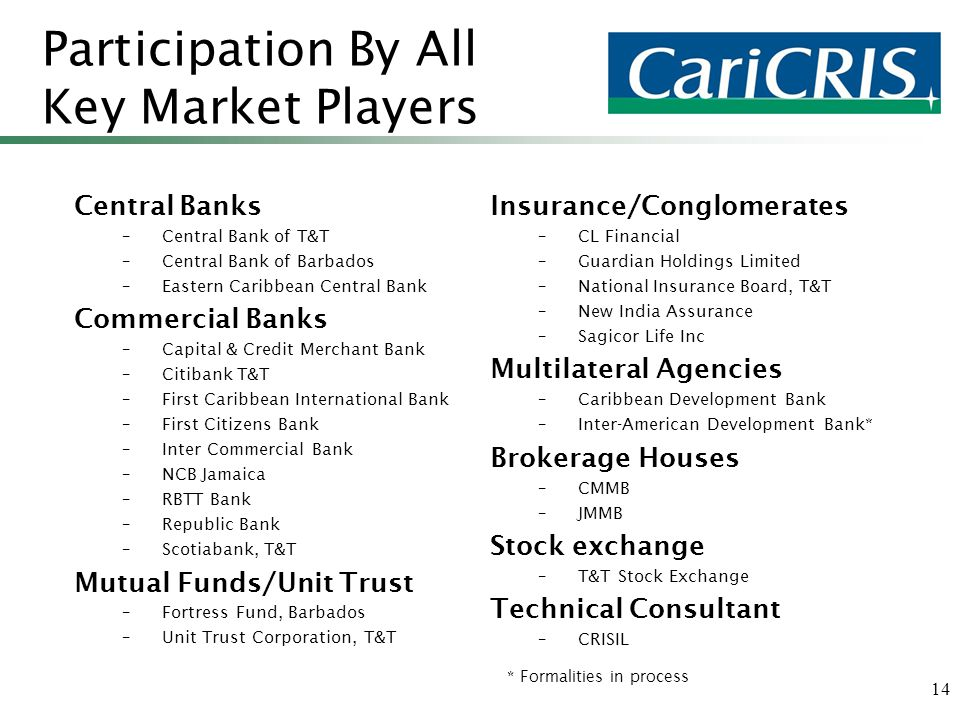 14 Central Banks –Central Bank of T&T –Central Bank of Barbados –Eastern Caribbean Central Bank Commercial Banks –Capital & Credit Merchant Bank –Citibank T&T –First Caribbean International Bank –First Citizens Bank –Inter Commercial Bank –NCB Jamaica –RBTT Bank –Republic Bank –Scotiabank, T&T Mutual Funds/Unit Trust –Fortress Fund, Barbados –Unit Trust Corporation, T&T Insurance/Conglomerates –CL Financial –Guardian Holdings Limited –National Insurance Board, T&T –New India Assurance –Sagicor Life Inc Multilateral Agencies –Caribbean Development Bank –Inter-American Development Bank* Brokerage Houses –CMMB –JMMB Stock exchange –T&T Stock Exchange Technical Consultant –CRISIL * Formalities in process Participation By All Key Market Players