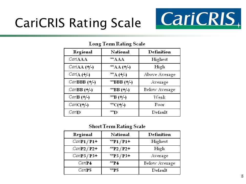 8 CariCRIS Rating Scale