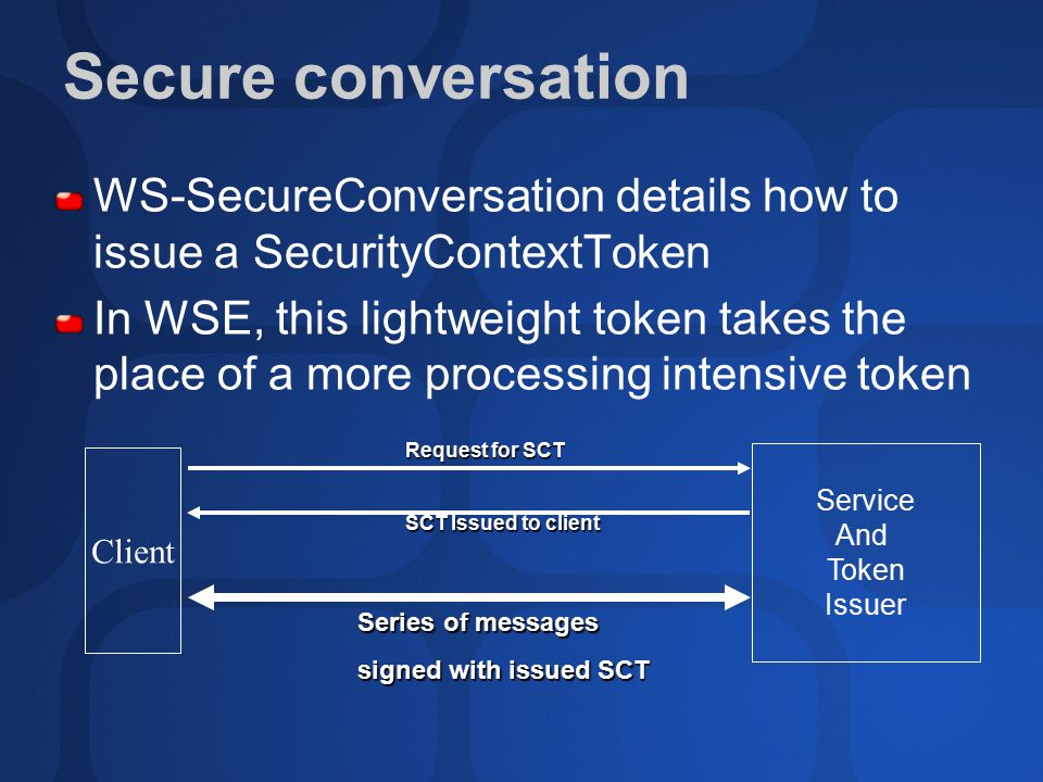 Secure conversation WS-SecureConversation details how to issue a SecurityContextToken In WSE, this lightweight token takes the place of a more processing intensive token Client Service And Token Issuer Request for SCT SCT Issued to client Series of messages signed with issued SCT
