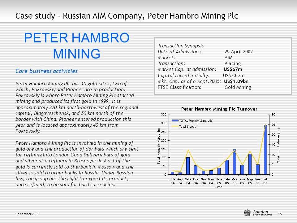 December 200515 Case study – Russian AIM Company, Peter Hambro Mining Plc PETER HAMBRO MINING Core business activities Peter Hambro Mining Plc has 10 gold sites, two of which, Pokrovskiy and Pioneer are in production.